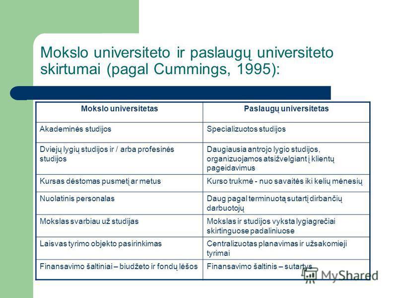 Mokslo universiteto ir paslaugų universiteto skirtumai (pagal Cummings, 1995): Mokslo universitetasPaslaugų universitetas Akademinės studijosSpecializuotos studijos Dviejų lygių studijos ir / arba profesinės studijos Daugiausia antrojo lygio studijos