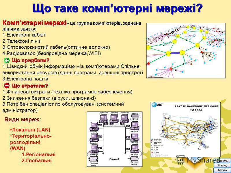 Що таке компютерні мережі? Компютерні мережі - це группа компютерів, зєднана лініями звязку: 1.Електроні кабелі 2.Телефоні лінії 3.Оптоволокнистий кабель(оптичне волокно) 4.Радіозвязок (безпровідна мережа,WIFI) Що придбали? Що придбали? 1.Швидкий обм