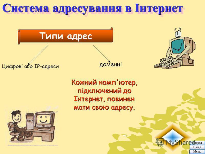 Система адресування в Інтернет Кожний комп'ютер, підключений до Інтернет, повинен мати свою адресу. Типи адрес Цифрові або ІР-адреси доменні
