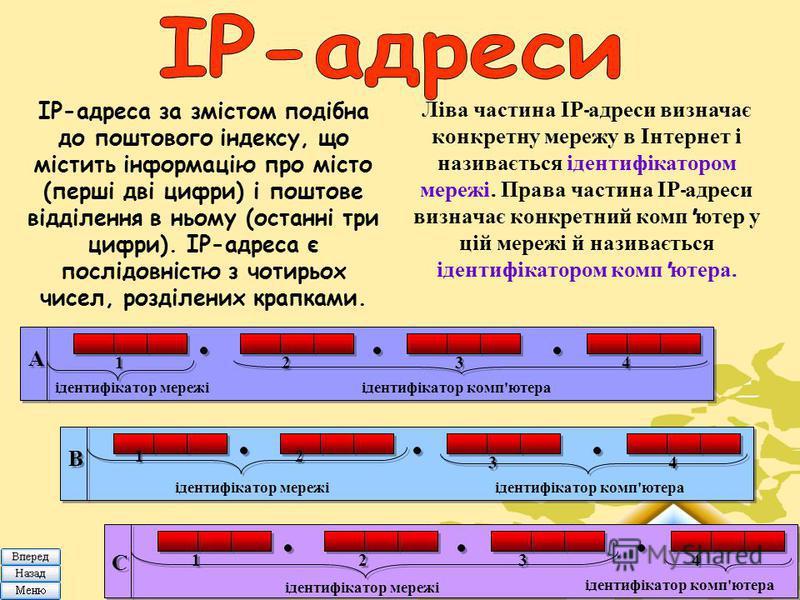 ІР-адреса за змістом подібна до поштового індексу, що містить інформацію про місто (перші дві цифри) і поштове відділення в ньому (останні три цифри). ІР-адреса є послідовністю з чотирьох чисел, розділених крапками. Ліва частина ІР - адреси визначає