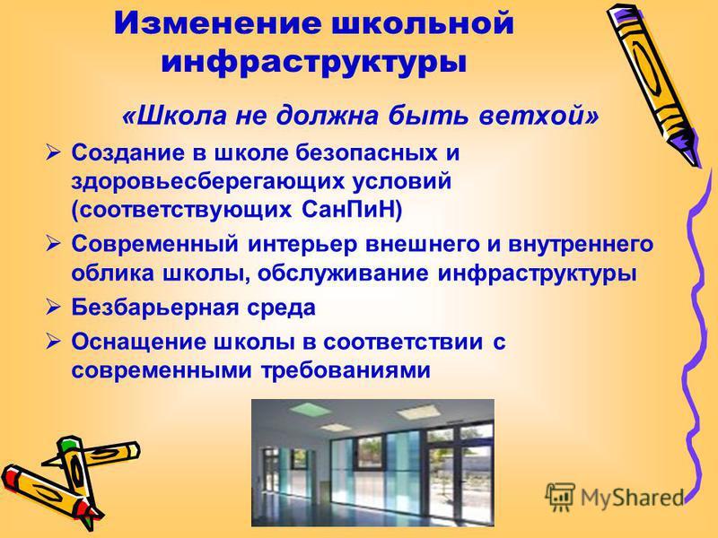 «Школа не должна быть ветхой» Создание в школе безопасных и здоровьесберегающих условий (соответствующих Сан ПиН) Современный интерьер внешнего и внутреннего облика школы, обслуживание инфраструктуры Безбарьерная среда Оснащение школы в соответствии