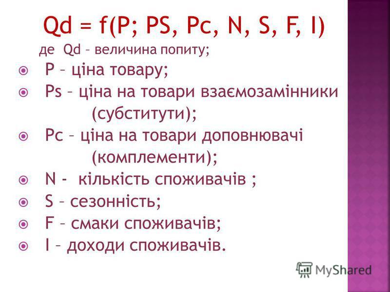 Qd = f(P; PS, Pc, N, S, F, I) де Qd – величина попиту; P – ціна товару; Ps – ціна на товари взаємозамінники (субститути); Pc – ціна на товари доповнювачі (комплементи); N - кількість споживачів ; S – сезонність; F – смаки споживачів; I – доходи спожи