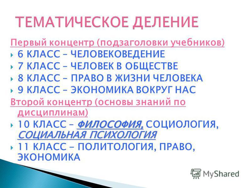 Первый концентр ( подзаголовки учебников ) 6 КЛАСС – ЧЕЛОВЕКОВЕДЕНИЕ 7 КЛАСС – ЧЕЛОВЕК В ОБЩЕСТВЕ 8 КЛАСС – ПРАВО В ЖИЗНИ ЧЕЛОВЕКА 9 КЛАСС – ЭКОНОМИКА ВОКРУГ НАС Второй концентр ( основы знаний по дисциплинам ) ФИЛОСОФИЯ, СОЦИАЛЬНАЯ ПСИХОЛОГИЯ 10 КЛА