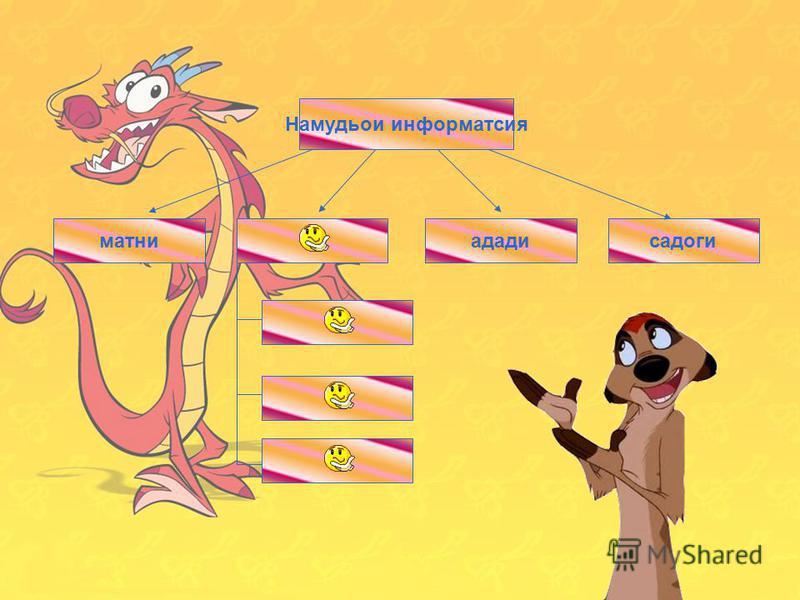 9 Намудьои информатсия ададиматнисадоги