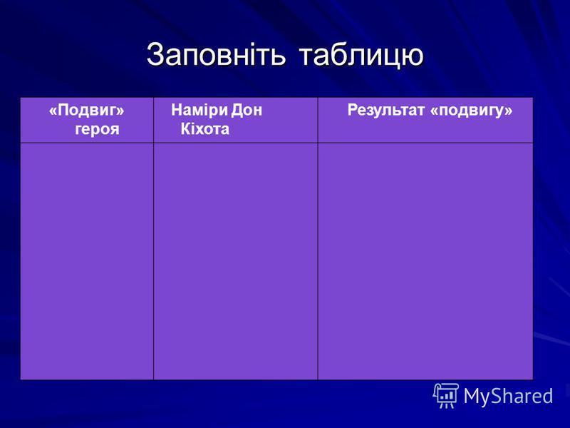 Заповніть таблицю «Подвиг» героя Наміри Дон Кіхота Результат «подвигу»