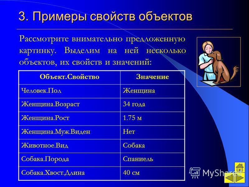 3. Примеры свойств объектов 3. Примеры свойств объектов Рассмотрите внимательно предложенную картинку. Выделим на ней несколько объектов, их свойств и значений: Объект.Свойство Значение Человек.Пол Женщина Женщина.Возраст 34 года Женщина.Рост 1.75 м