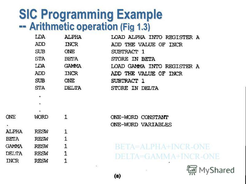 SIC Programming Example -- Arithmetic operation (Fig 1.3) BETA=ALPHA+INCR-ONE DELTA=GAMMA+INCR-ONE