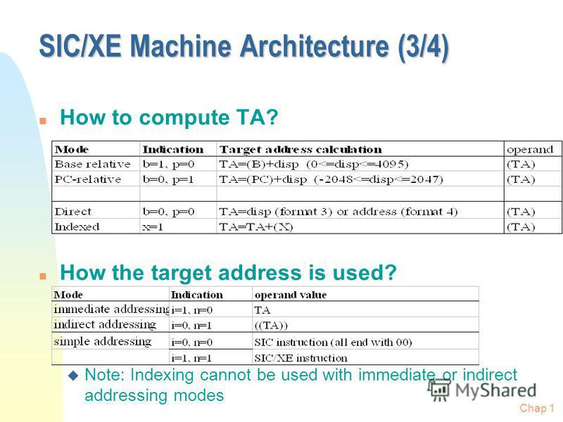 Chap 1 SIC/XE Machine Architecture (3/4) n How to compute TA? n How the target address is used? u Note: Indexing cannot be used with immediate or indirect addressing modes