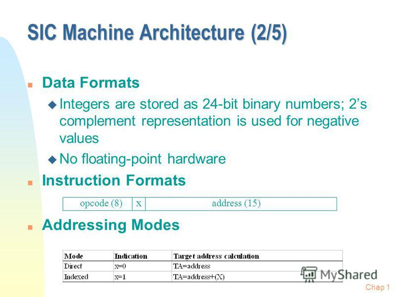 Chap 1 SIC Machine Architecture (2/5) n Data Formats u Integers are stored as 24-bit binary numbers; 2s complement representation is used for negative values u No floating-point hardware n Instruction Formats n Addressing Modes opcode (8)address (15)