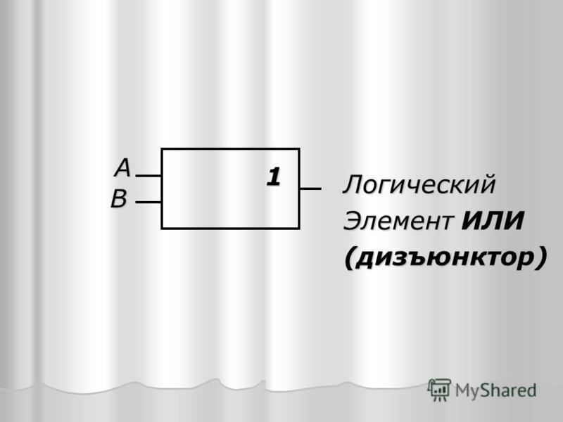 А В 1 Логический Элемент ИЛИ (дизъюнктор)