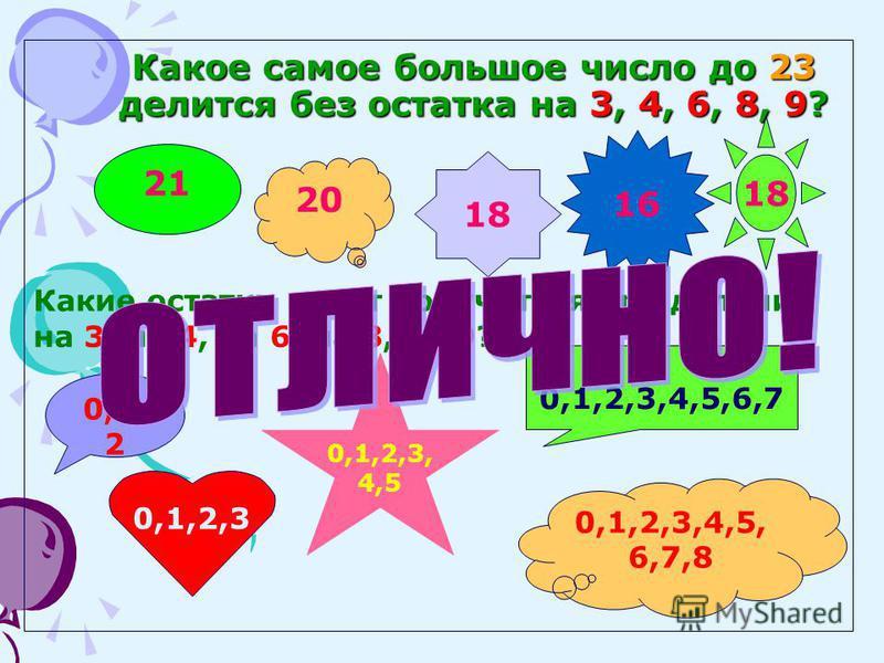 Среди чисел от 1 до 20 назовите все те, которые делятся на 2, на 3, на 4 без остатка. 2, 4, 6, 8, 10, 12, 14, 16, 18, 20. 3, 6, 9, 12, 15, 18. 4, 8, 12, 16, 20.