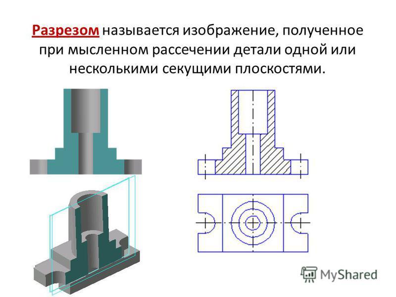 Разрезом называется изображение, полученное при мысленном рассечении детали одной или несколькими секущими плоскостями.