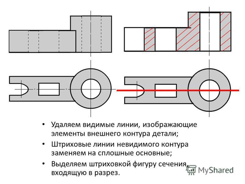 Удаляем видимые линии, изображающие элементы внешнего контура детали; Штриховые линии невидимого контура заменяем на сплошные основные; Выделяем штриховкой фигуру сечения, входящую в разрез.