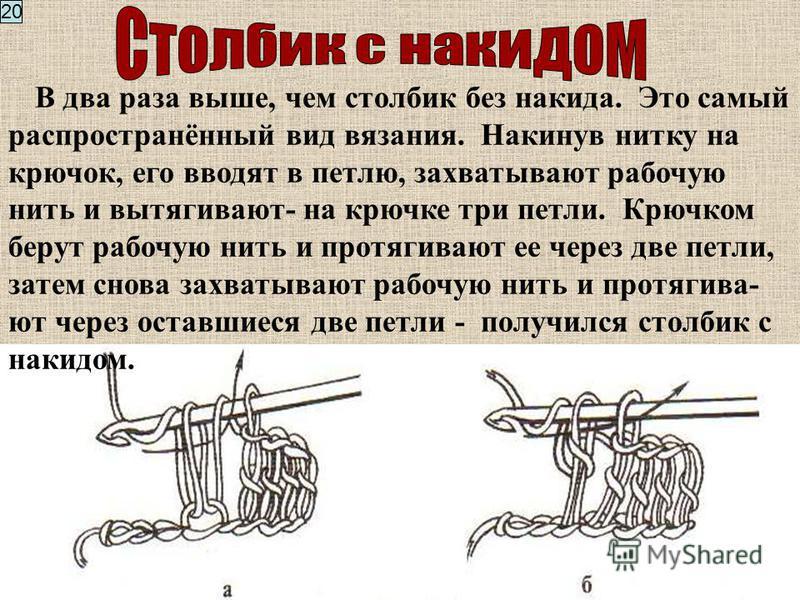 Ножка столбика. Перемычка. Передняя нить петли. Задняя нить петли. 19
