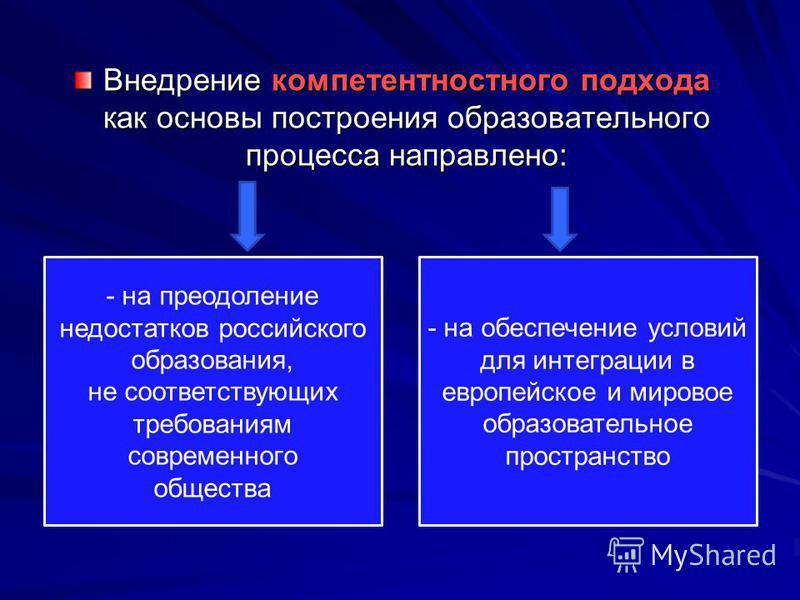 Внедрение компетентностного подхода как основы построения образовательного процесса направлено: - на преодоление недостатков российского образования, не соответствующих требованиям современного общества - на обеспечение условий для интеграции в европ