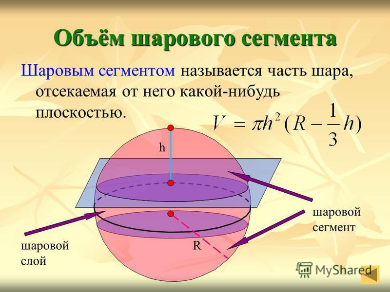 Объём шарового сегмента Шаровым сегментом называется часть шара, отсекаемая от него какой-нибудь плоскостью. R шаровой слой h шаровой сегмент