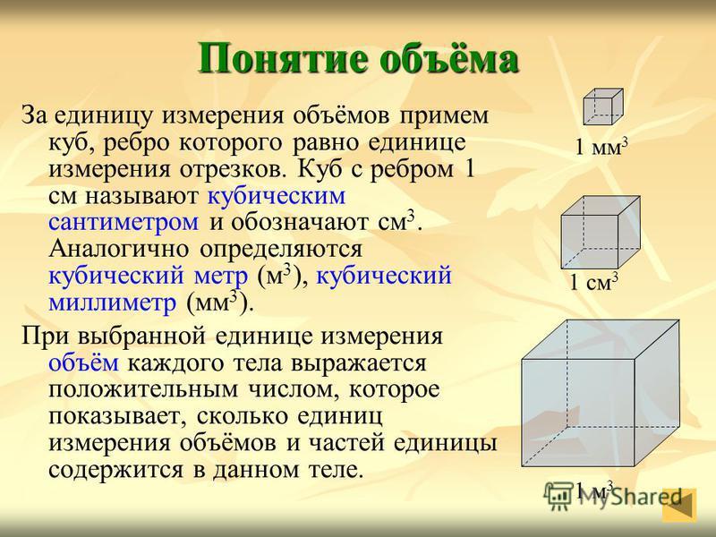 Понятие объёма За единицу измерения объёмов примем куб, ребро которого равно единице измерения отрезков. Куб с ребром 1 см называют кубическим сантиметром и обозначают см 3. Аналогично определяются кубический метр (м 3 ), кубический миллиметр (мм 3 )