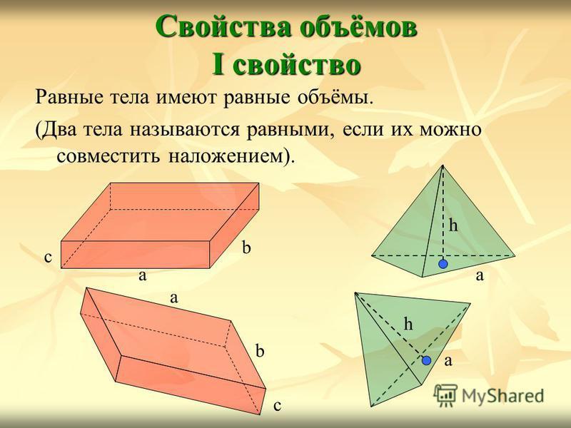 Свойства объёмов I свойство Равные тела имеют равные объёмы. (Два тела называются равными, если их можно совместить наложением). a b c a b c h a h a