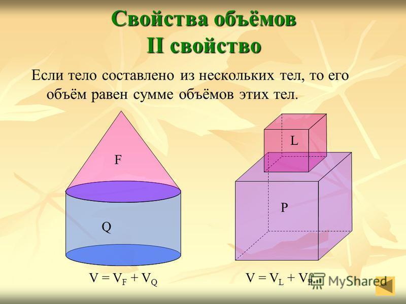 Если тело составлено из нескольких тел, то его объём равен сумме объёмов этих тел. Свойства объёмов II свойство F Q V = V F + V Q L P V = V L + V P