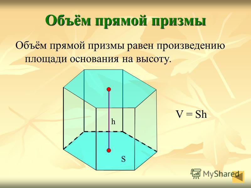 Объём прямой призмы Объём прямой призмы равен произведению площади основания на высоту. S h V = Sh