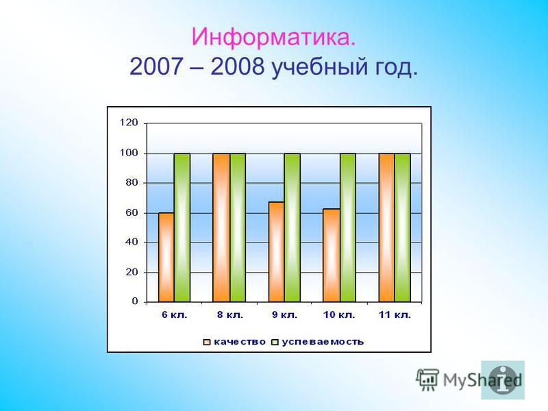 Информатика. 2007 – 2008 учебный год.