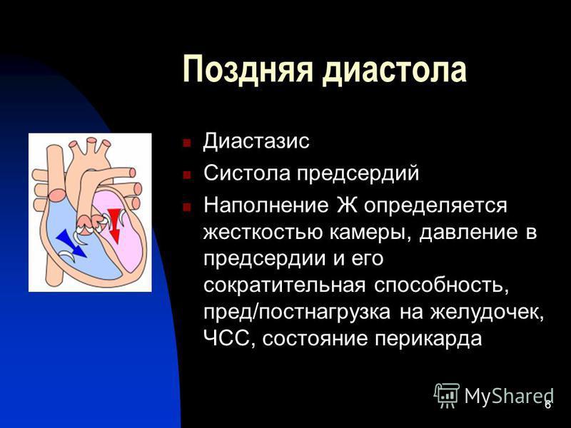 6 Поздняя диастола Диастазис Систола предсердий Наполнение Ж определяется жесткостью камеры, давление в предсердии и его сократительная способность, пред/постнагрузка на желудочек, ЧСС, состояние перикарда