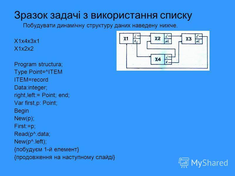 Зразок задачі з використання списку Побудувати динамічну структуру даних наведену нижче. X1x4x3x1 X1x2x2 Program structura; Type Point=^ITEM ITEM=record Data:integer; right,left:= Point; end; Var first,p: Point; Begin New(p); First:=p; Read(p^.data;