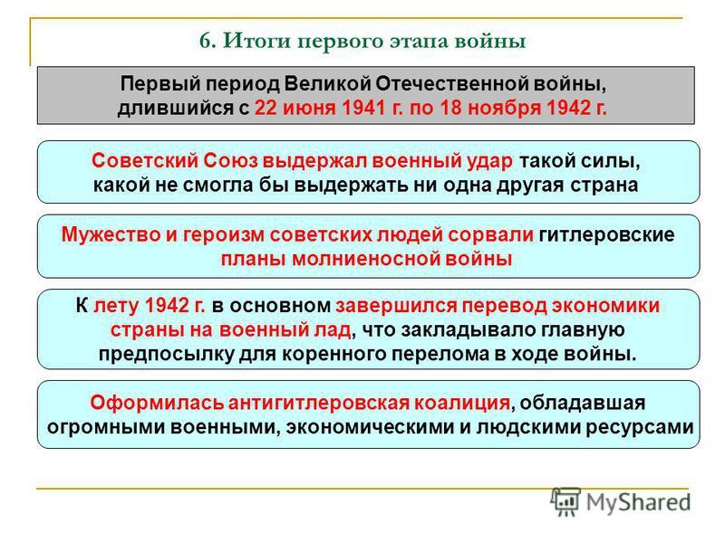 6. Итоги первого этапа войны Первый период Великой Отечественной войны, длившийся с 22 июня 1941 г. по 18 ноября 1942 г. Советский Союз выдержал военный удар такой силы, какой не смогла бы выдержать ни одна другая страна Мужество и героизм советских