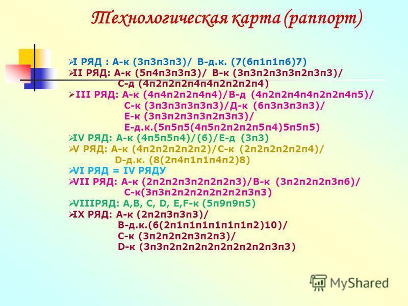 Технологическая карта (раппорт) I РЯД : А-к (3 п 3 п 3 п 3)/ В-д.к. (7(6 п 1 п 1 п 6)7) II РЯД: А-к (5 п 4 п 3 п 3 п 3)/ В-к (3 п 3 п 2 п 3 п 3 п 2 п 3 п 3)/ С-д (4 п 2 п 2 п 2 п 4 п 4 п 2 п 2 п 2 п 4) III РЯД: А-к (4 п 4 п 2 п 2 п 4 п 4)/В-д (4 п 2