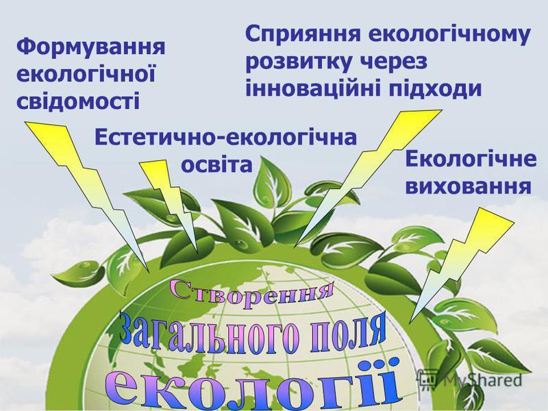 Формування екологічної свідомості Естетично-екологічна освіта Екологічне виховання Сприяння екологічному розвитку через інноваційні підходи