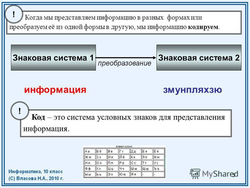 3 Когда мы представляем информацию в разных формах или преобразуем её из одной формы в другую, мы информацию кодируем. Знаковая система 1Знаковая система 2 информациязмунпляхзю преобразование Код – это система условных знаков для представления информ