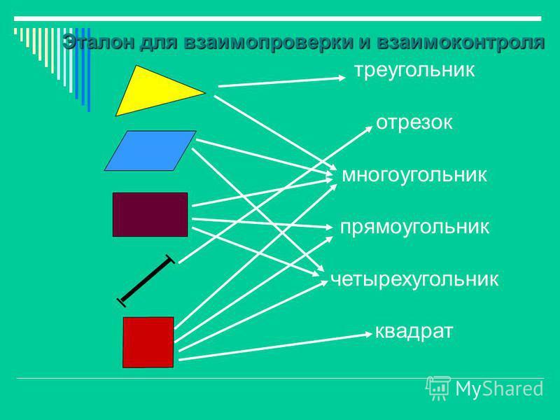 треугольник отрезок многоугольник прямоугольник четырехугольник квадрат Эталон для взаимопроверки и взаимоконтроля
