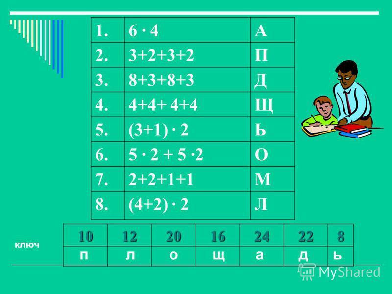 1012201624228 1.6 · 4А 2.3+2+3+2П 3.8+3+8+3Д 4.4+4+ 4+4Щ 5.(3+1) · 2Ь 6.5 · 2 + 5 ·2О 7.2+2+1+1М 8.(4+2) · 2Л ключ площадь