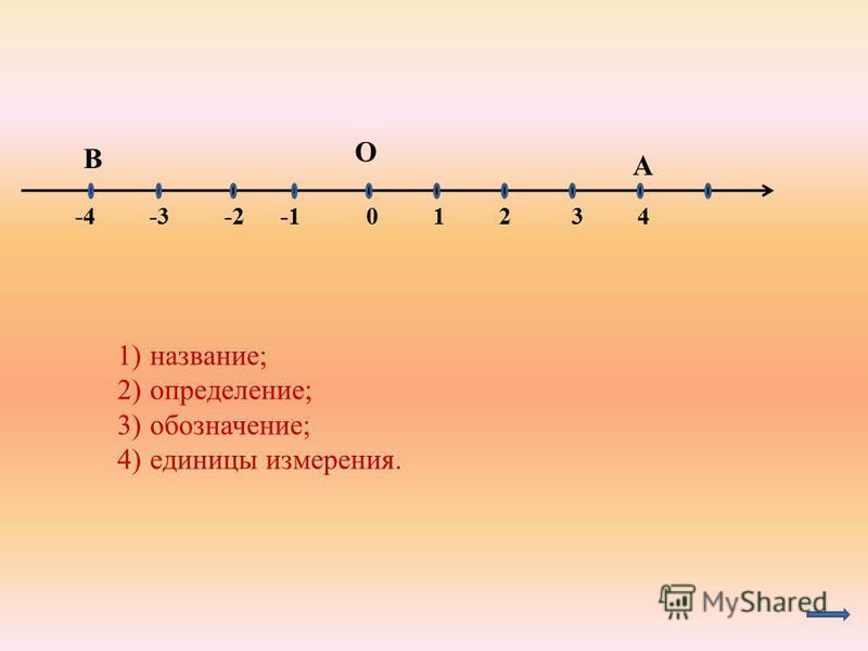 -4 -3 -2 -1 0 1 2 3 4 A B O 1)название; 2)определение; 3)обозначение; 4)единицы измерения.
