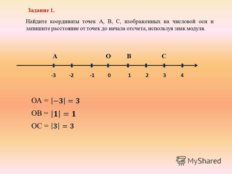 -3 -2 -1 0 1 2 3 4 А O B C Задание 1. Найдите координаты точек А, В, С, изображенных на числовой оси и запишите расстояние от точек до начала отсчета, используя знак модуля. ОА = ОВ = ОС =
