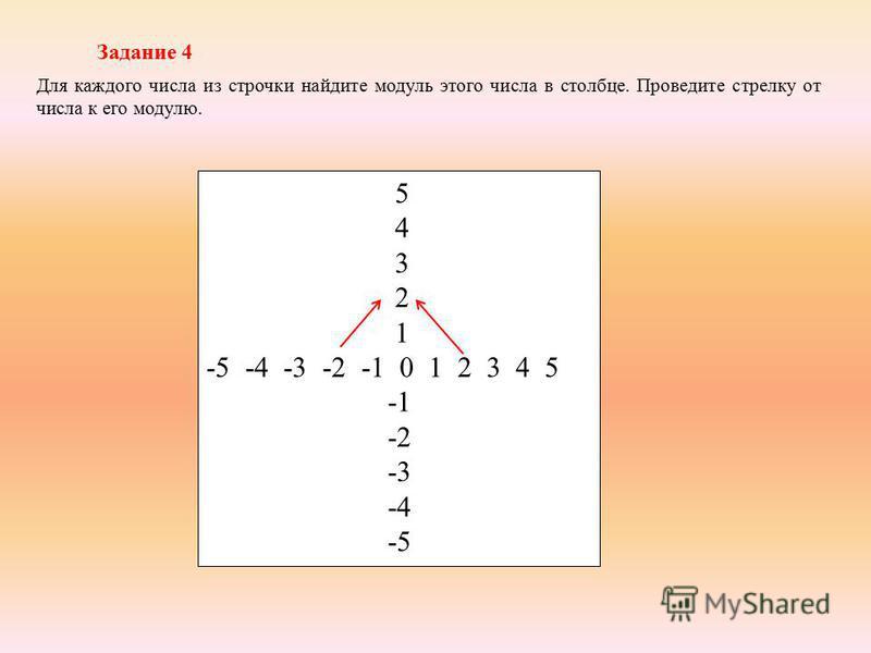 Задание 4 Для каждого числа из строчки найдите модуль этого числа в столбце. Проведите стрелку от числа к его модулю. 5 4 3 2 1 -5 -4 -3 -2 -1 0 1 2 3 4 5 -2 -3 -4 -5