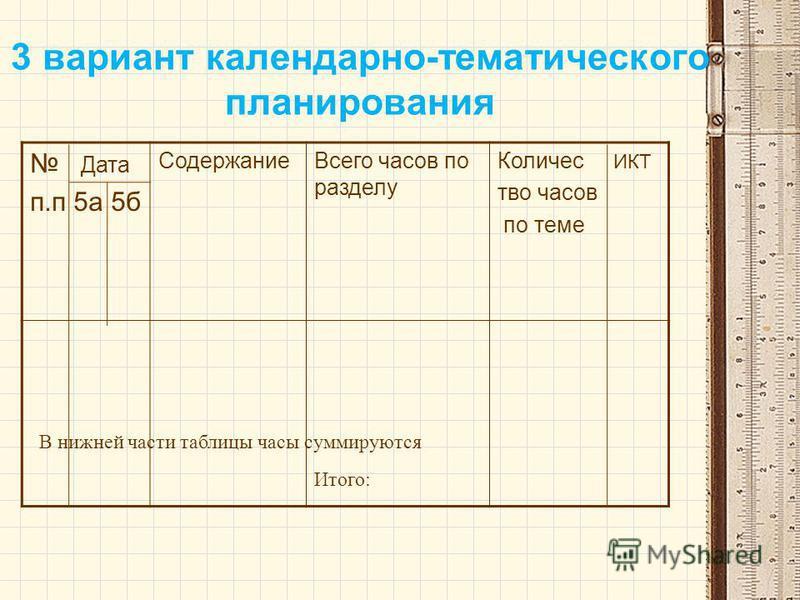 3 вариант календарно-тематического планирования Дата п.п 5 а 5 б Содержание Всего часов по разделу Количес ИКТ тво часов по теме В нижней части таблицы часы суммируются Итого: