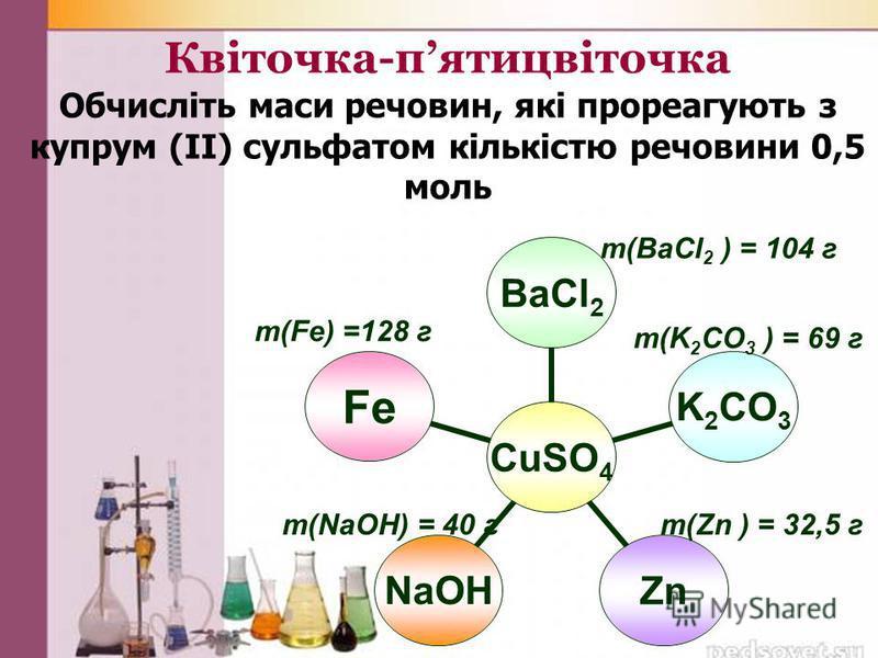 Квіточка-пятицвіточка Обчисліть маси речовин, які прореагують з купрум (ІІ) сульфатом кількістю речовини 0,5 моль СuSO4 BaCl2 K2CO3 ZnNaOHFe m(K 2 CO 3 ) = 69 г m(Zn ) = 32,5 гm(NaOH) = 40 г m(Fe) =128 г m(BaCl 2 ) = 104 г