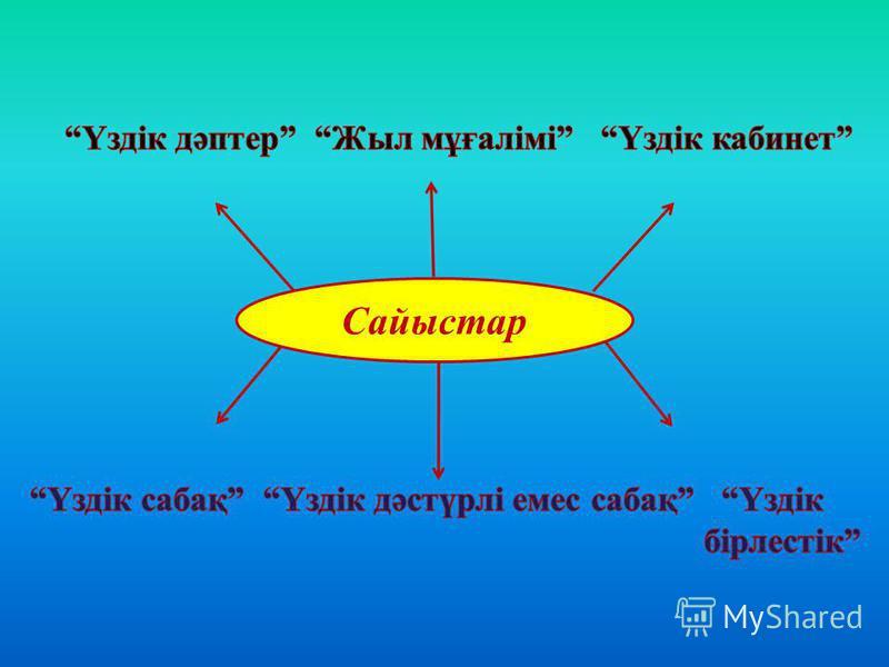 Сайыстар