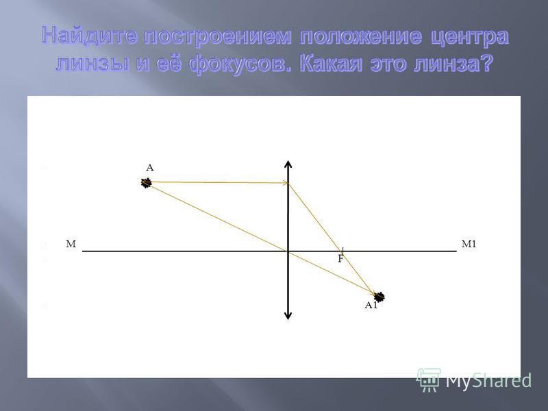 А М М 1 F А 1