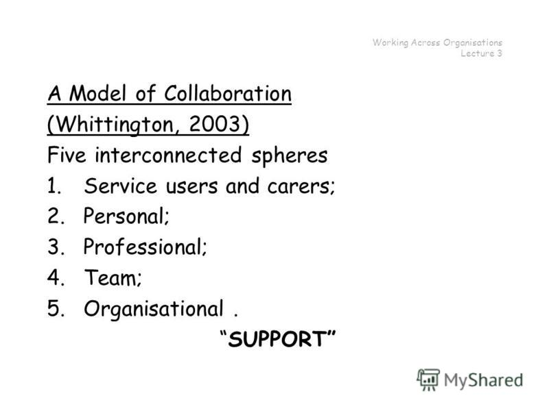 Working Across Organisations Lecture 3 A Model of Collaboration (Whittington, 2003) Five interconnected spheres 1.Service users and carers; 2.Personal; 3.Professional; 4.Team; 5.Organisational. SUPPORT