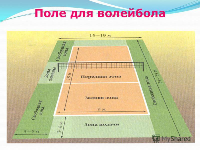 Поле для волейбола