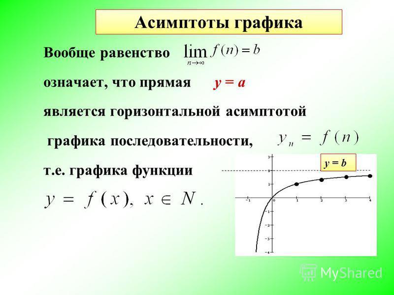 Вообще равенство означает, что прямая у = а является горизонтальной асимптотой графика последовательности, т.е. графика функции у = b Асимптоты графика