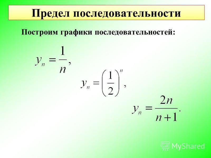 Построим графики последовательностей: Предел последовательности
