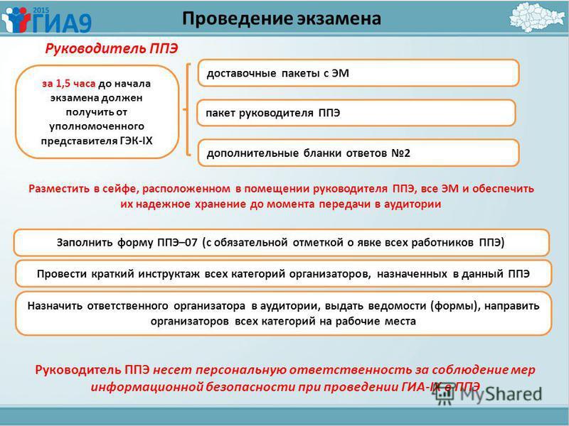 Проведение экзамена за 1,5 часа до начала экзамена должен получить от уполномоченного представителя ГЭК-IX доставочные пакеты с ЭМ пакет руководителя ППЭ дополнительные бланки ответов 2 Руководитель ППЭ несет персональную ответственность за соблюдени