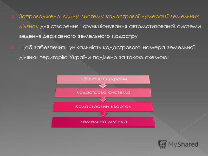 Запроваджено єдину систему кадастрової нумерації земельних ділянок для створення і функціонування автоматизованої системи ведення державного земельного кадастру Щоб забезпечити унікальність кадастрового номера земельної ділянки територію України поді