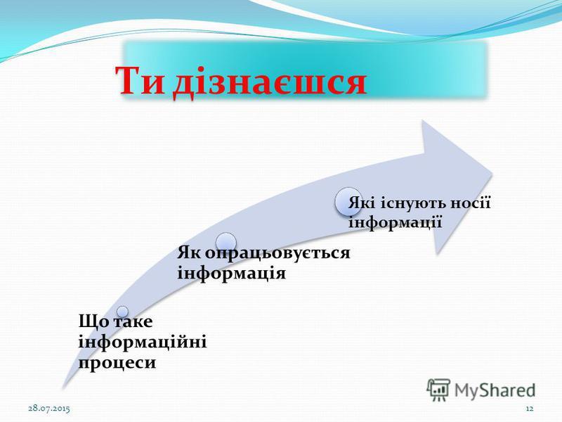 Ти дізнаєшся Що таке інформаційні процеси Як опрацьовується інформація Які існують носії інформації 28.07.201512