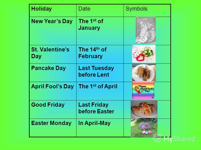 HolidayDateSymbols New Years DayThe 1 st of January St. Valentines Day The 14 th of February Pancake DayLast Tuesday before Lent April Fools DayThe 1 st of April Good FridayLast Friday before Easter Easter MondayIn April-May