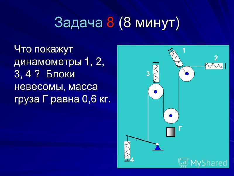 Задача 8 (8 минут) Что покажут динамометры 1, 2, 3, 4 ? Блоки невесомы, масса груза Г равна 0,6 кг. 1 2 3 Г 4