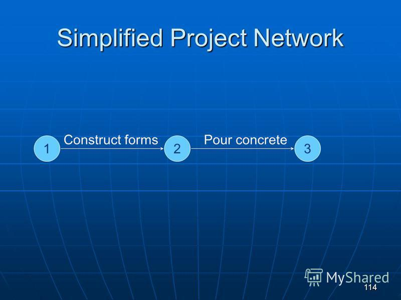114 Simplified Project Network 132 Construct formsPour concrete